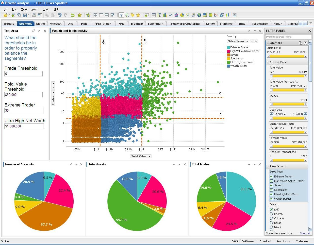 TIBCO Spotfire Reviews | TechnologyAdvice
