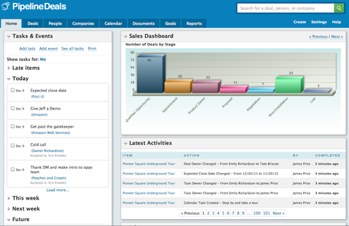 Pipelinedeals crm review