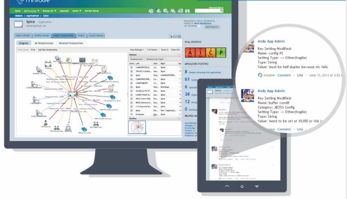 ITinvolve Releases Spring '14, New DevOps Project Management Tool