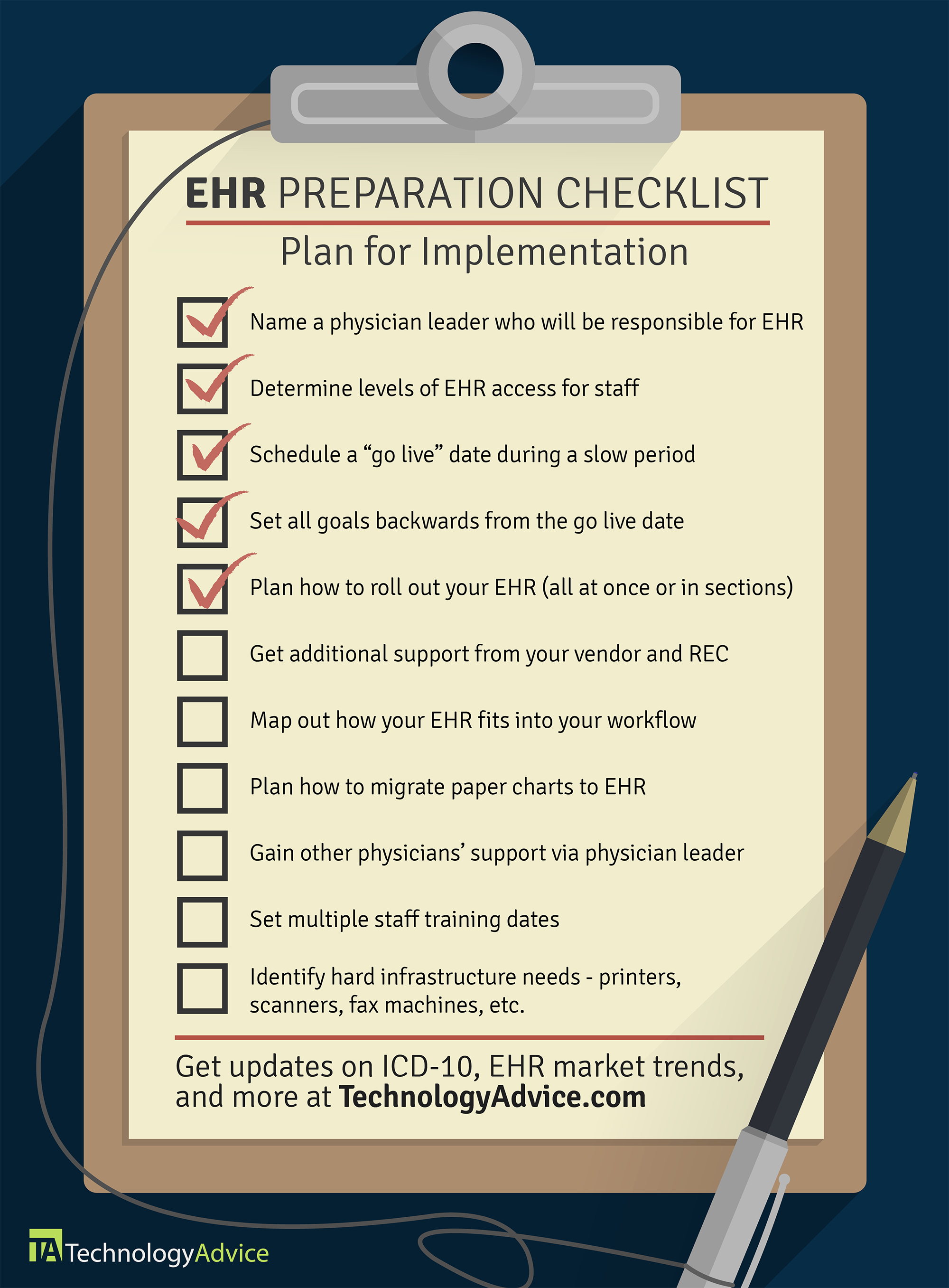 EHR Implementation Checklist