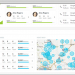 LinxLogic ServiceTitan Field Service Management screenshot 2
