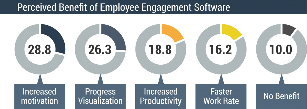 employee-engagement-chart6