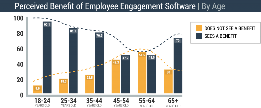 employee-engagement-chart7