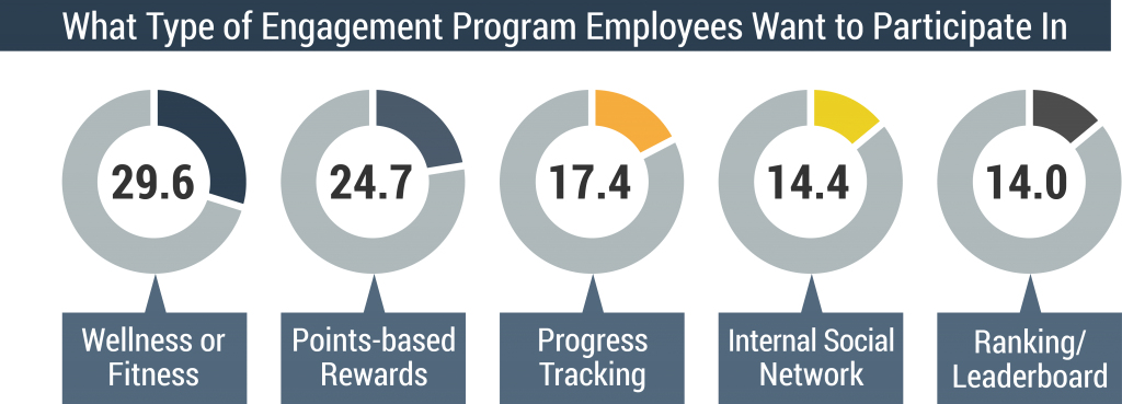 employee-engagement-chart9