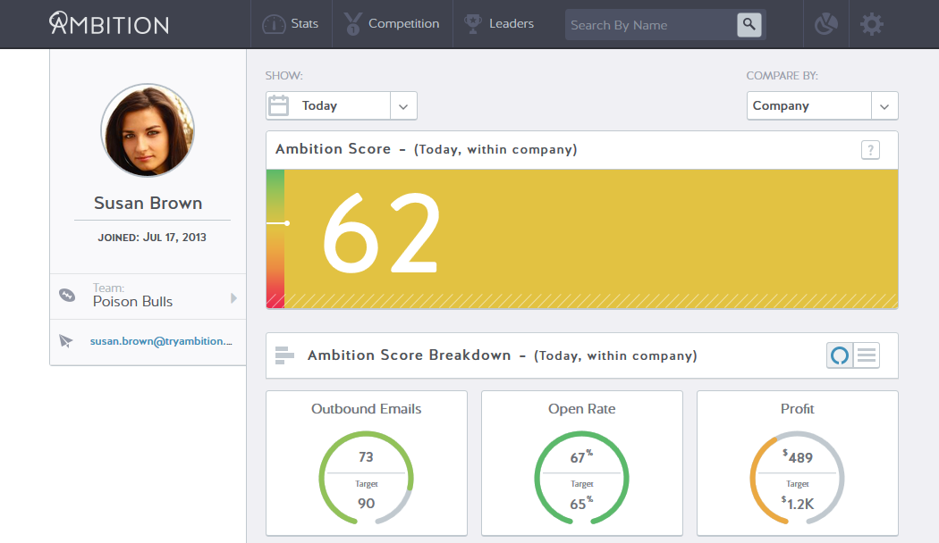 Ambition gamification for Salesforce