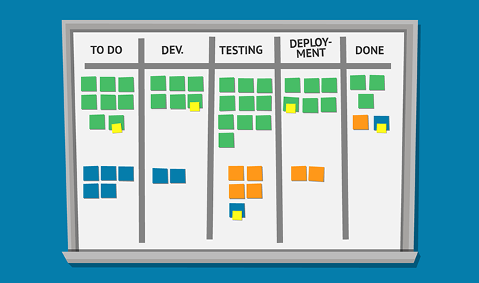 What is Kanban and How Did It Change Management?