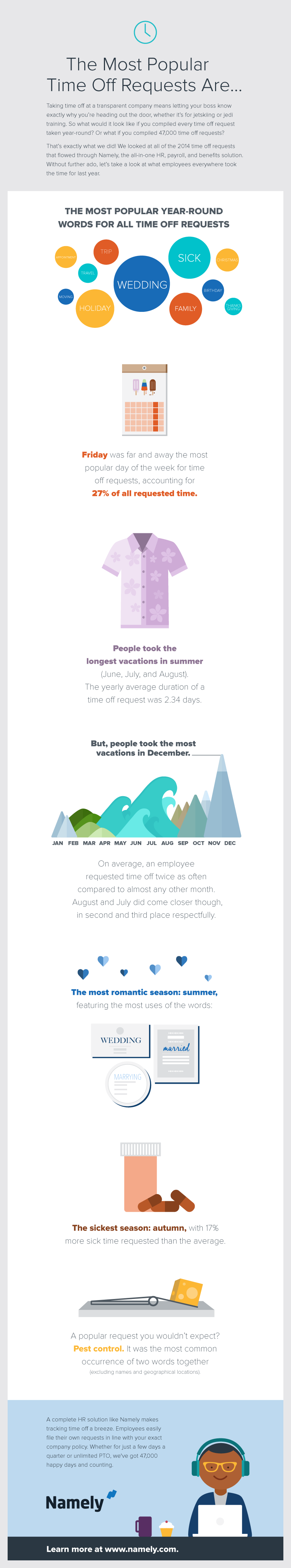 namely: employee time off infographic
