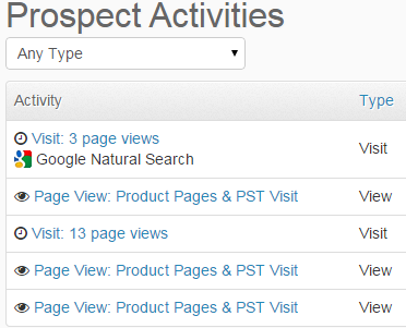 Multi-touch attribution shows where prospects enter your site