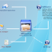 HRnetSource_systems_architecture