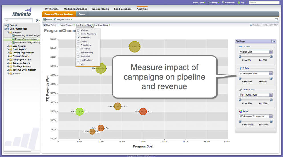 marketo dashboard 2