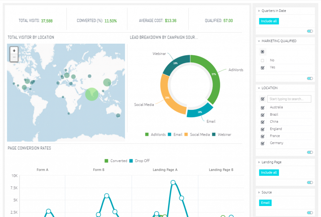 sisense dashboard