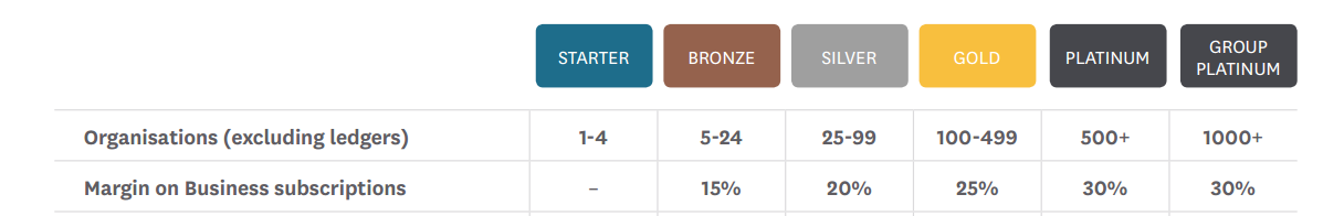 xero partner program